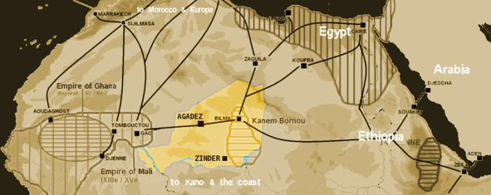 Map showing the main trans-Saharan caravan routes in around 1400.