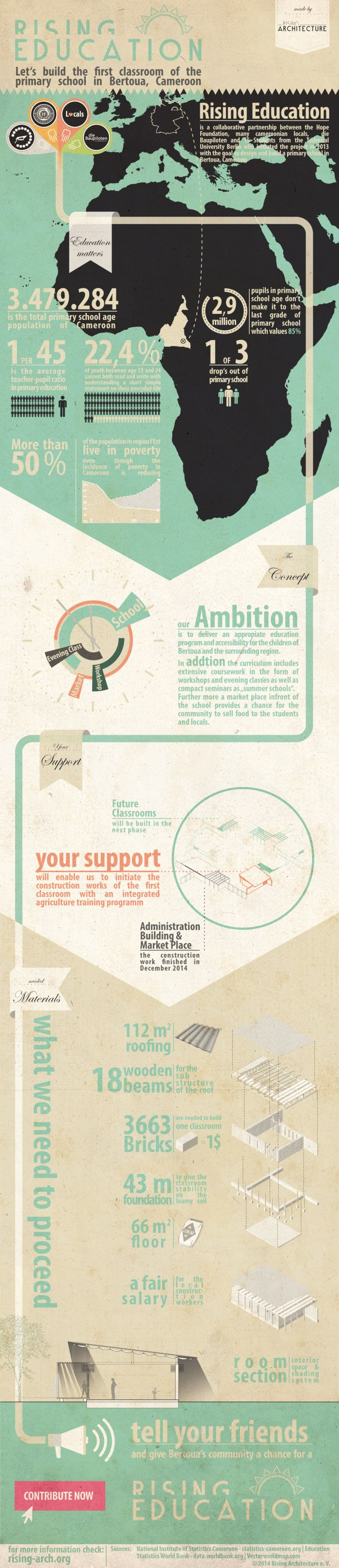 20141202043927-FINAL_Rising-Infografic_web